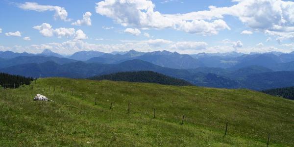 Panorama an der Bichlalm