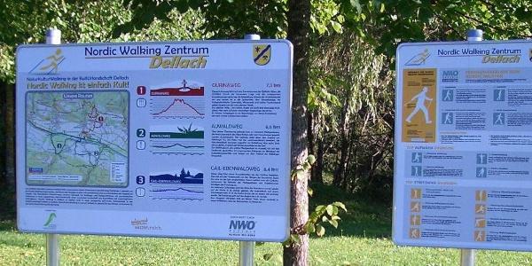 Nordic Walking Routen in Dellach