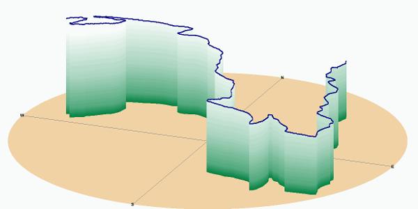 3D-Modell Anstieg Kleinarlerhütte