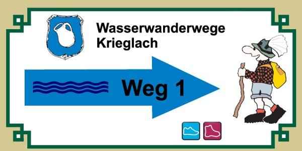 Markierung des Wasserwanderweges 1