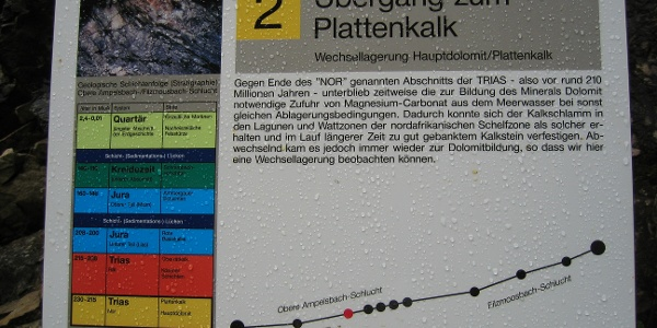 Station 2: Übergang zum Plattenkalk