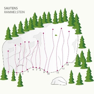 Klettergarten Rammelstein
