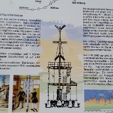 Die Telegrafenstation