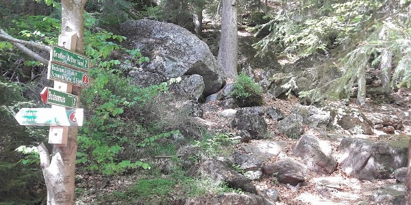 Steiler Steig entlang der Wasserfälle