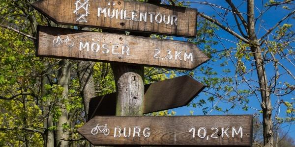Wegweiser Forsthaus Külzau (Möser)