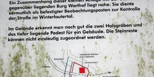 Historisches über die Burg Nassach