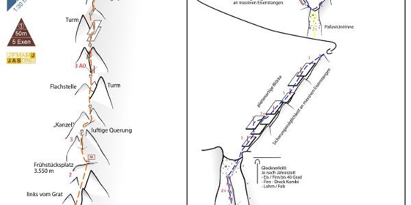 Stüdlgrat Großglockner Topo mit Abstieg über Normalweg