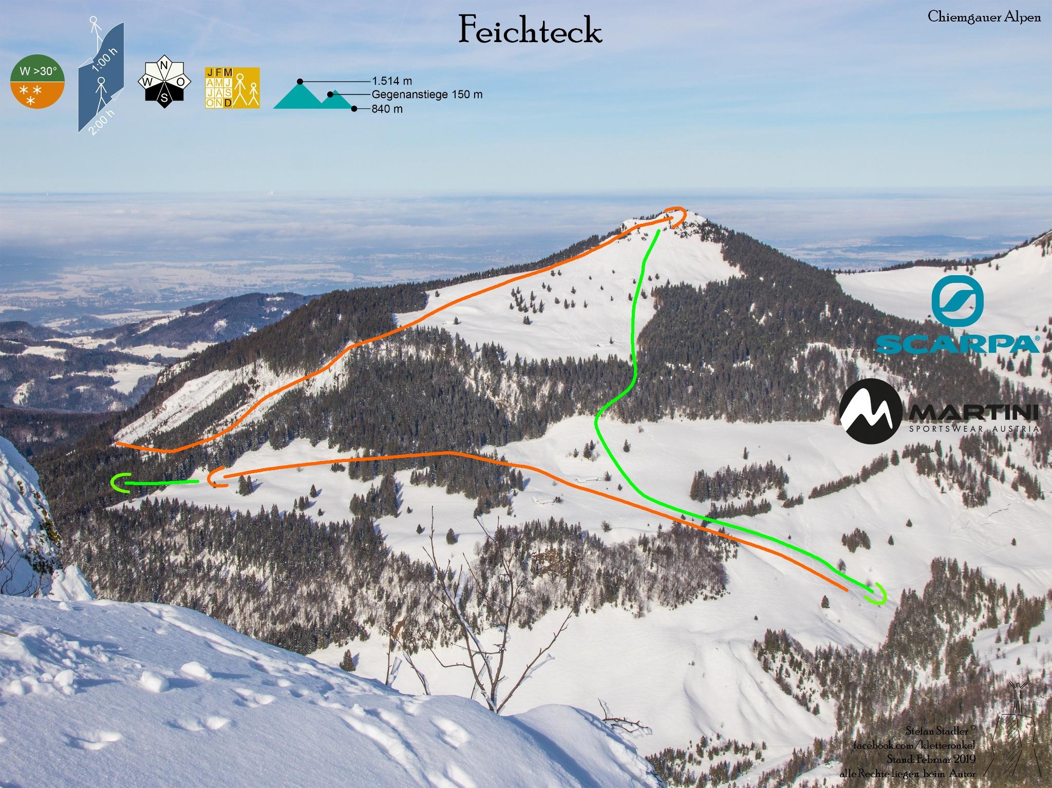 Feichteck Topo Skitour Übersichtsbild
