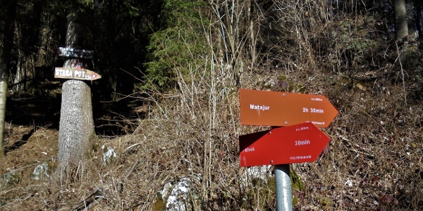 Signs at the parking lot above the village of Avsa