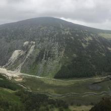 Panorama vom Berg