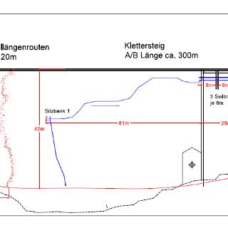 Topografie Kletterpark Silvrettasee