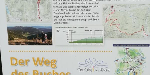 """Infos zum """"Weg des Buches"""" am Mittelpunkt-PP"""