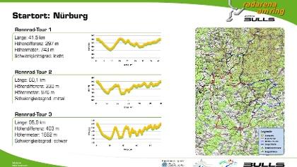 Radarena am Ring: Starttafel Nürburg