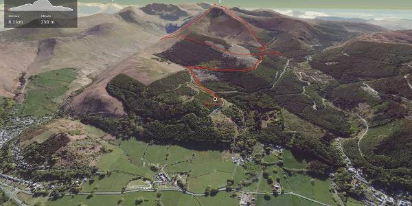 hike in Allerdale: Grisdale Pike Round Route