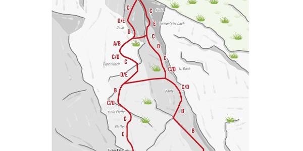 TOPO Klettersteig Lünersee