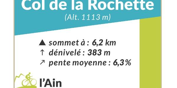 Borne Col de la Rochette