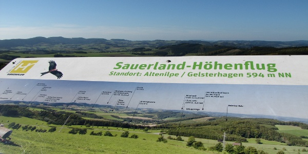 Panoramatafel bei Altenilpe