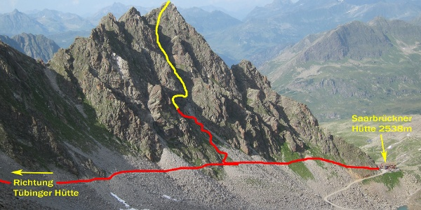 Klettersteig Kleinlitzner